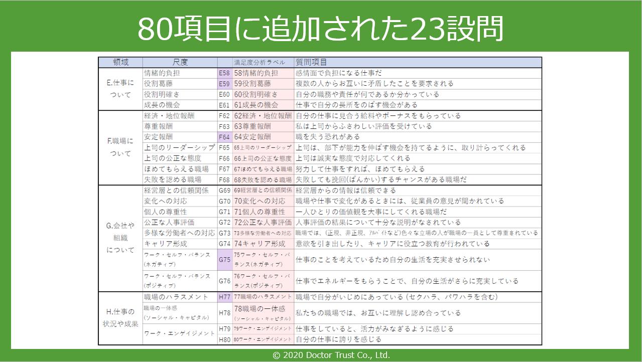 研究レポート01-3